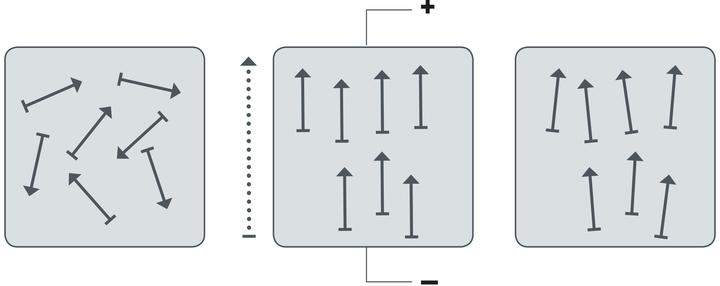 Nature of piezoelectricity